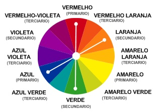 CORES-DUPLA-COMPLEMENTAR
